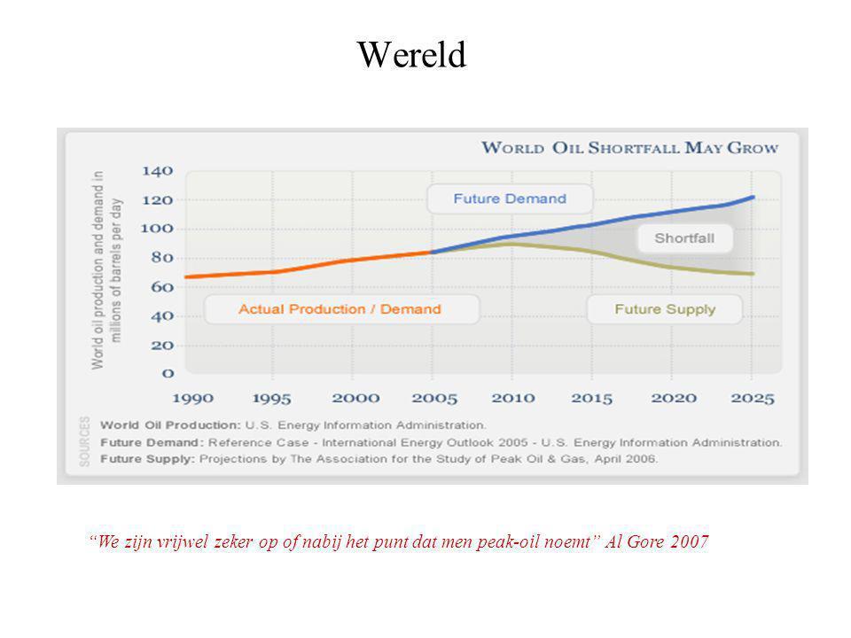 Wereld We zijn vrijwel zeker op of nabij het punt dat men peak-oil noemt Al Gore 2007