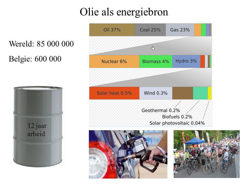 Olie als energiebron 12 jaar arbeid Wereld: 85 000 000 Belgie: 600 000