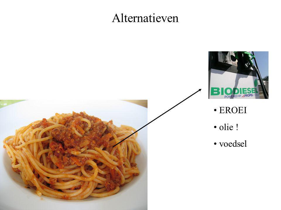 Alternatieven • EROEI • olie ! • voedsel