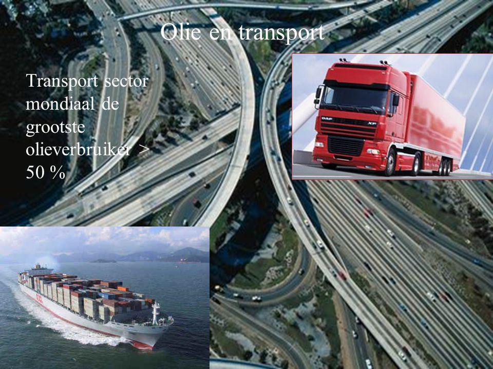 Olie en transport Transport sector mondiaal de grootste olieverbruiker > 50 %