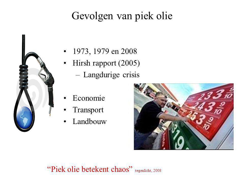 Gevolgen van piek olie •1973, 1979 en 2008 •Hirsh rapport (2005) –Langdurige crisis •Economie •Transport •Landbouw Piek olie betekent chaos tegenlicht, 2008