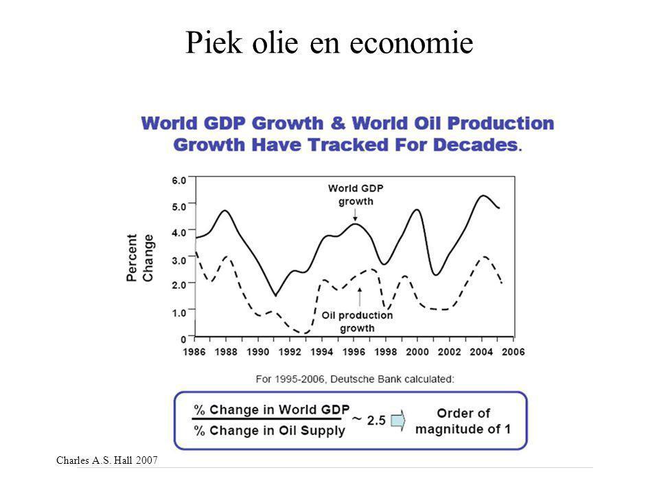 Piek olie en economie Charles A.S. Hall 2007
