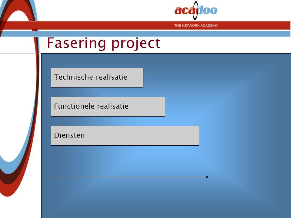 Fasering project Technische realisatie Functionele realisatie Diensten