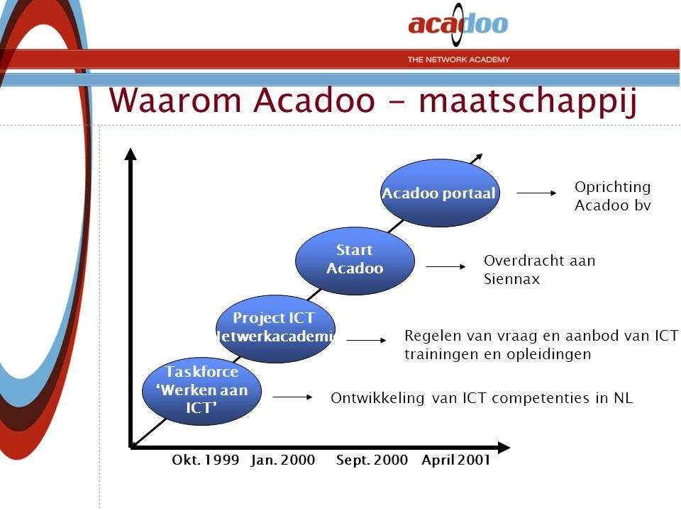 Waarom Acadoo - maatschappij Project ICT Netwerkacademie Taskforce 'Werken aan ICT' Start Acadoo Acadoo portaal Okt. 1999Jan. 2000Sept. 2000April 2001