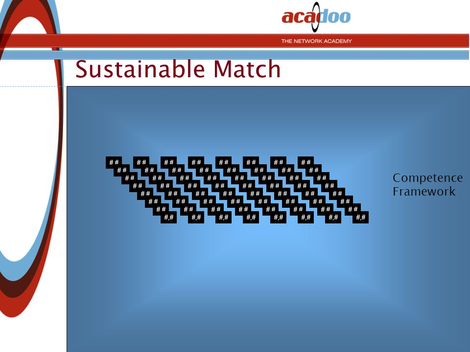 Sustainable Match #,# Competence Framework