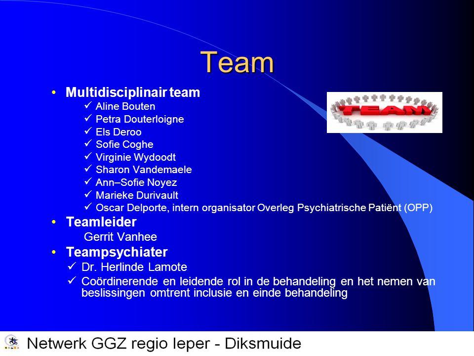 Netwerkcomité GGZ regio Ieper-Diksmuide Netwerk GGZ Ieper-Diksmuide Team •Multidisciplinair team  Aline Bouten  Petra Douterloigne  Els Deroo  Sof