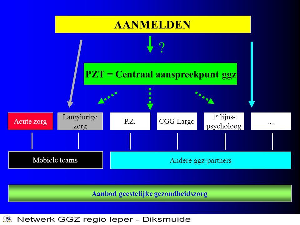 Aanbod geestelijke gezondheidszorg Acute zorg Langdurige zorg P.Z. CGG Largo 1 e lijns- psycholoog … PZT = Centraal aanspreekpunt ggz AANMELDEN ? Mobi
