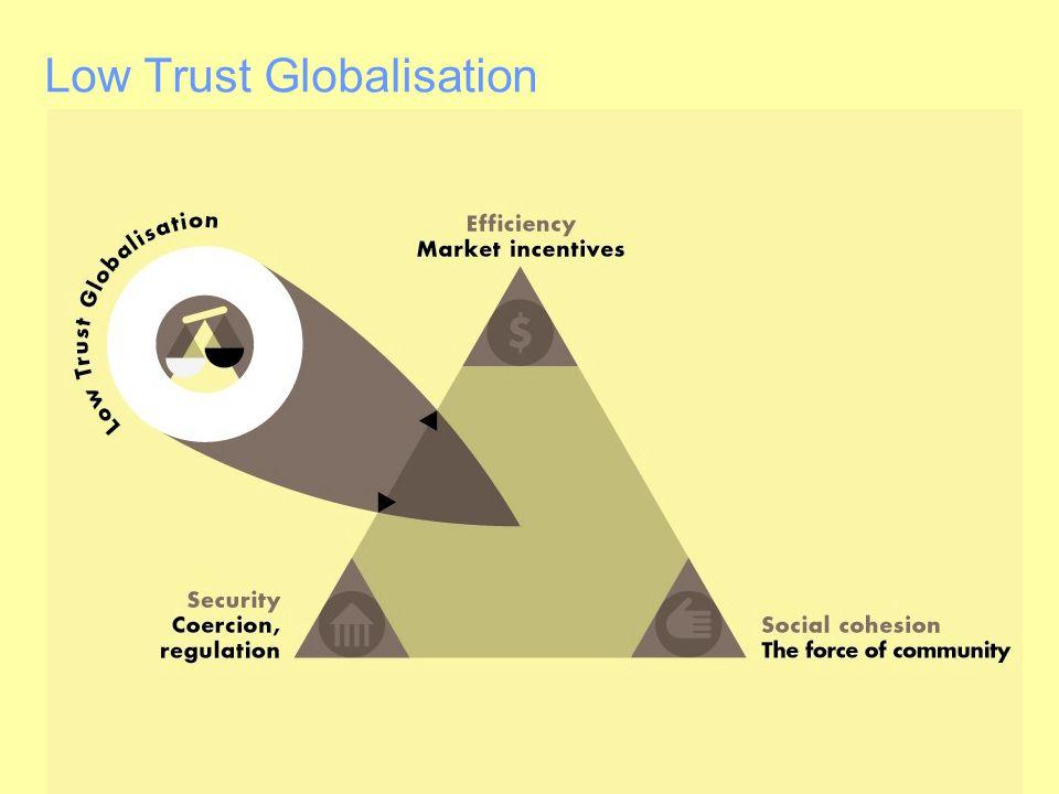 12 Low Trust Globalisation
