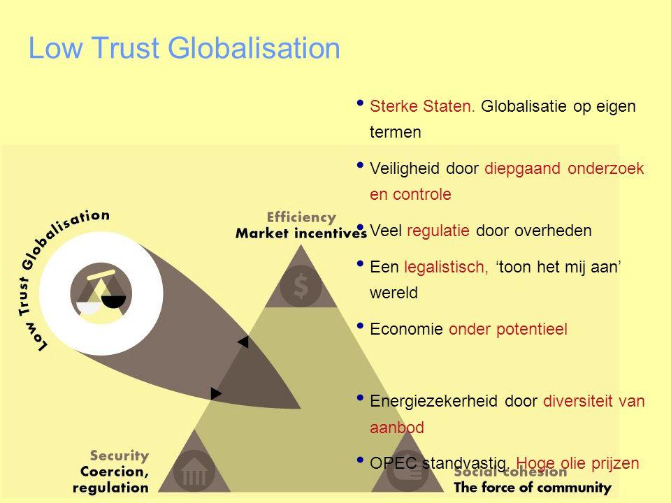 14 Low Trust Globalisation • Sterke Staten. Globalisatie op eigen termen • Veiligheid door diepgaand onderzoek en controle • Veel regulatie door overh