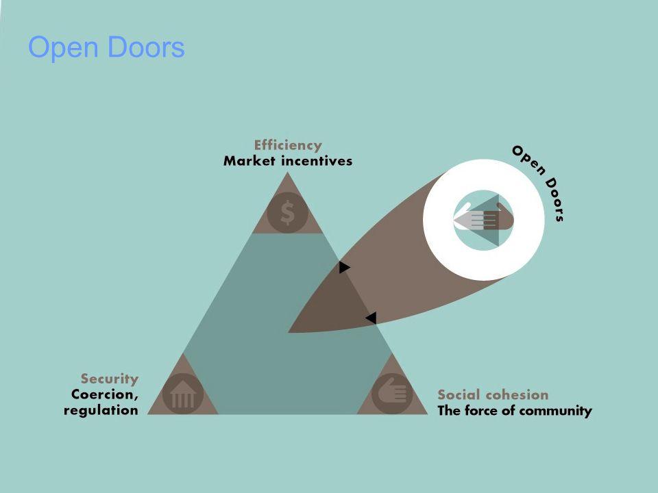 15 Open Doors