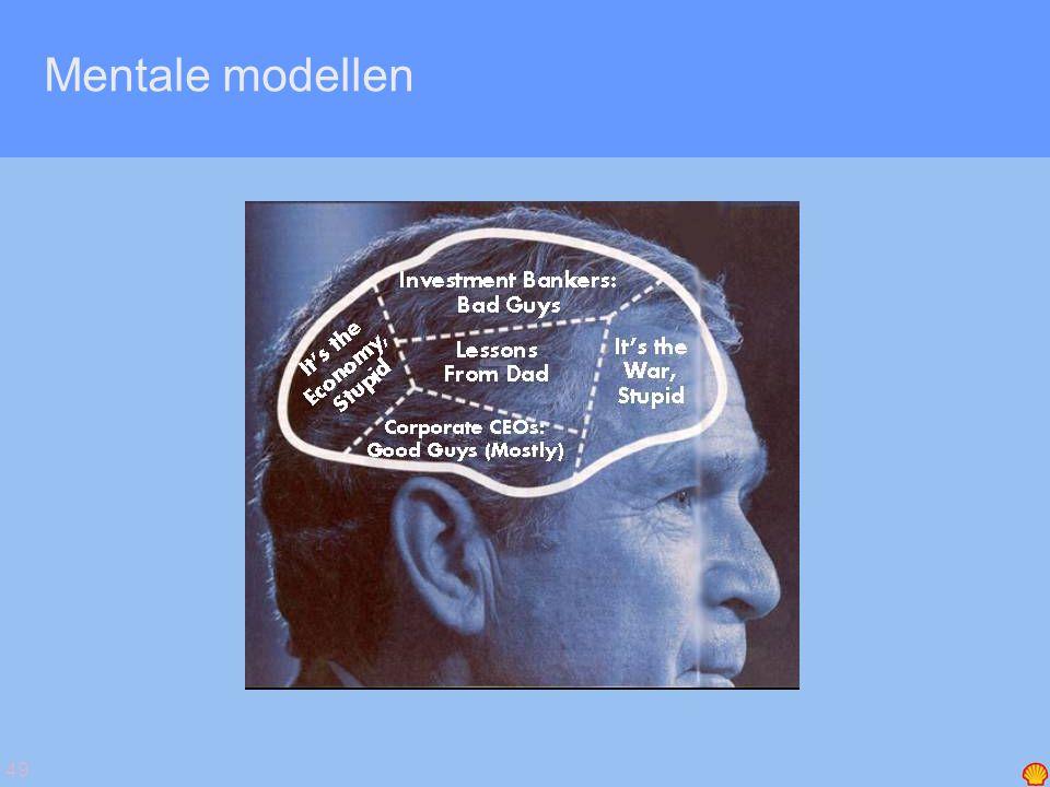 49 Mentale modellen