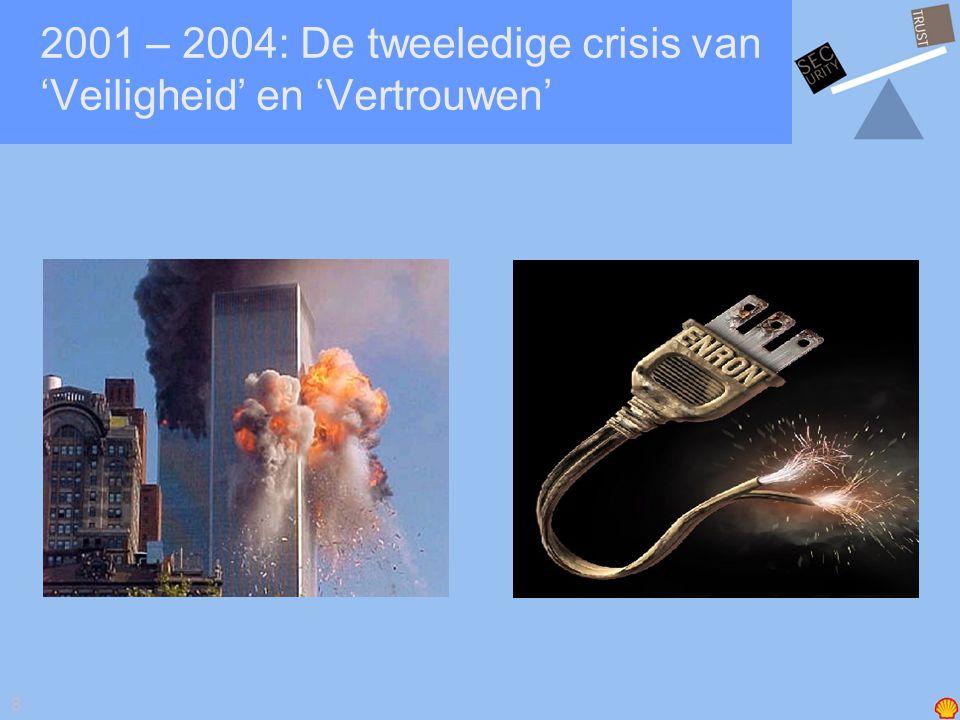 8 2001 – 2004: De tweeledige crisis van 'Veiligheid' en 'Vertrouwen'