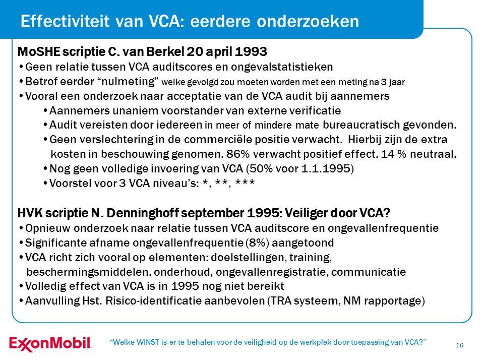 """""""Welke WINST is er te behalen voor de veiligheid op de werkplek door toepassing van VCA?"""" 10 MoSHE scriptie C. van Berkel 20 april 1993 •Geen relatie"""