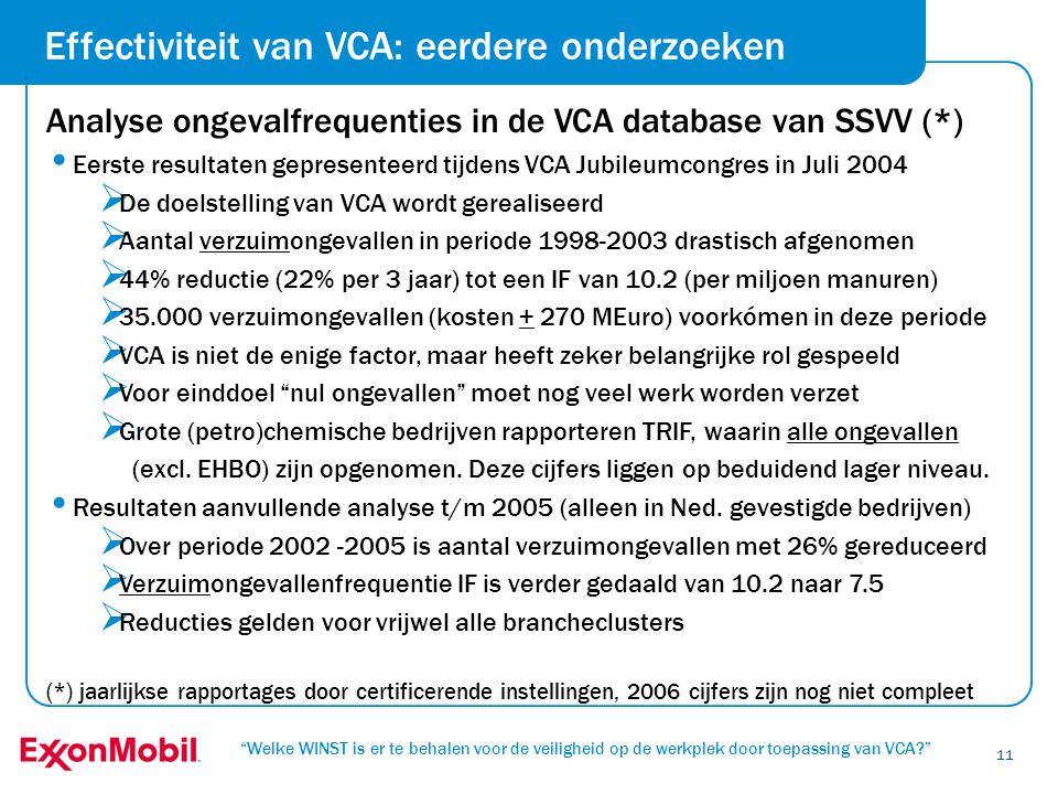 """""""Welke WINST is er te behalen voor de veiligheid op de werkplek door toepassing van VCA?"""" 11 Analyse ongevalfrequenties in de VCA database van SSVV (*"""