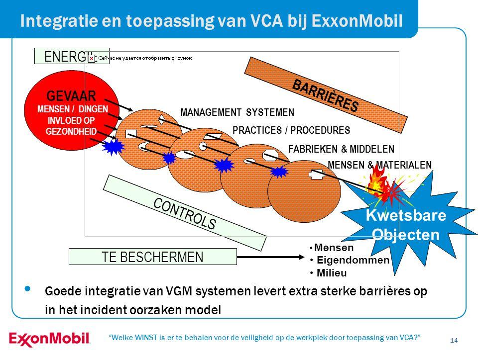 """""""Welke WINST is er te behalen voor de veiligheid op de werkplek door toepassing van VCA?"""" 14 Integratie en toepassing van VCA bij ExxonMobil • Goede i"""