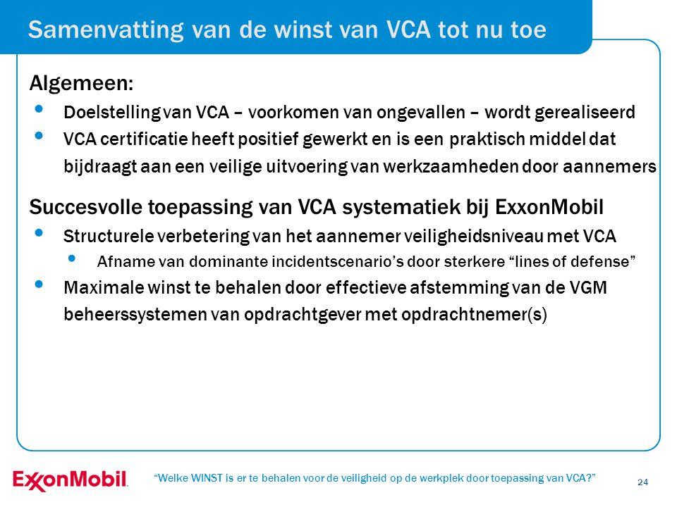"""""""Welke WINST is er te behalen voor de veiligheid op de werkplek door toepassing van VCA?"""" 24 Samenvatting van de winst van VCA tot nu toe Succesvolle"""