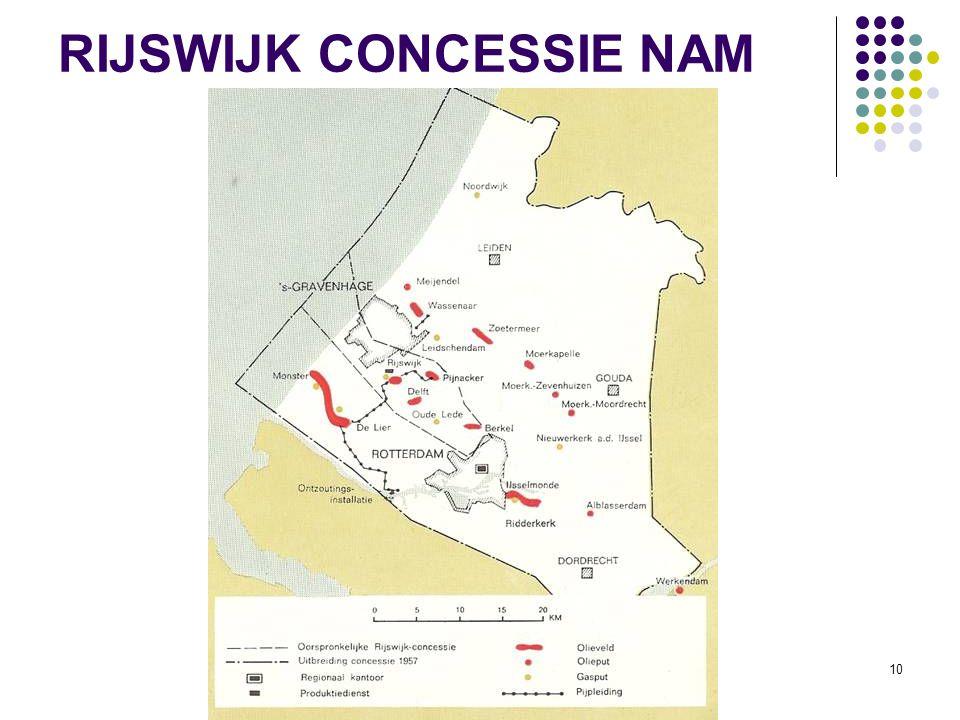 35 JAAR IRO 9 22 JULI 1959 SLOCHTEREN 900 km² formatie 100-300 m dik 3000 m diep 2.6 tera m³ Zou er dan onder de Noordzee ook iets kunnen zitten ?