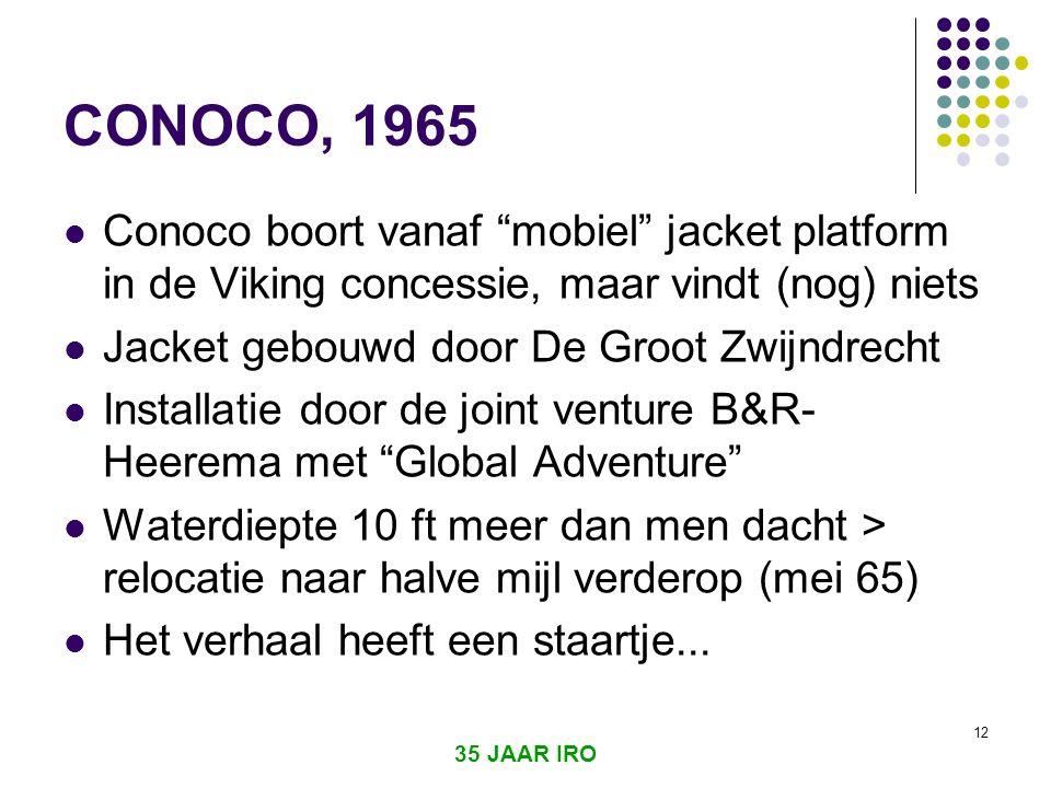 35 JAAR IRO 11 1965 BP SUCCES....