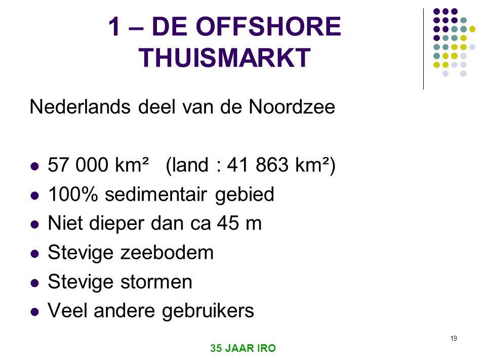 35 JAAR IRO 18 DOELSTELLING en BESTUUR IRO  Belangenbehartiging voor de Nederlandse industrie op het gebied van oceanologie.