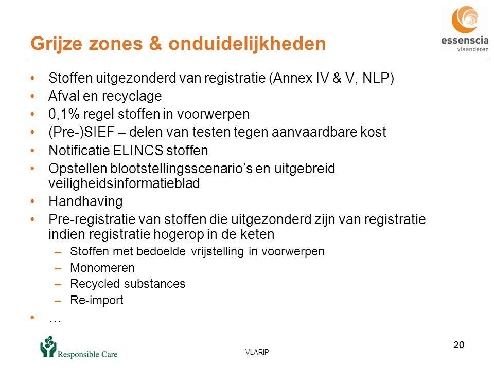 20 VLARIP 20 Grijze zones & onduidelijkheden •Stoffen uitgezonderd van registratie (Annex IV & V, NLP) •Afval en recyclage •0,1% regel stoffen in voorwerpen •(Pre-)SIEF – delen van testen tegen aanvaardbare kost •Notificatie ELINCS stoffen •Opstellen blootstellingsscenario's en uitgebreid veiligheidsinformatieblad •Handhaving •Pre-registratie van stoffen die uitgezonderd zijn van registratie indien registratie hogerop in de keten –Stoffen met bedoelde vrijstelling in voorwerpen –Monomeren –Recycled substances –Re-import •…