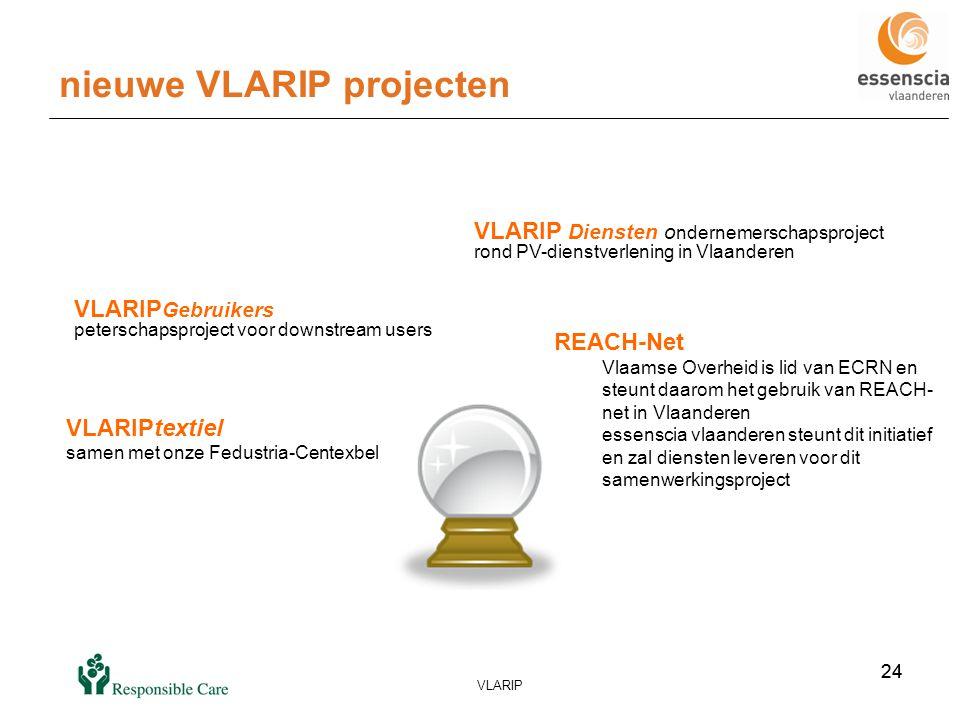 24 VLARIP 24 nieuwe VLARIP projecten REACH-Net Vlaamse Overheid is lid van ECRN en steunt daarom het gebruik van REACH- net in Vlaanderen essenscia vlaanderen steunt dit initiatief en zal diensten leveren voor dit samenwerkingsproject VLARIPtextiel samen met onze Fedustria-Centexbel VLARIP Gebruikers peterschapsproject voor downstream users VLARIP Diensten o ndernemerschapsproject rond PV-dienstverlening in Vlaanderen