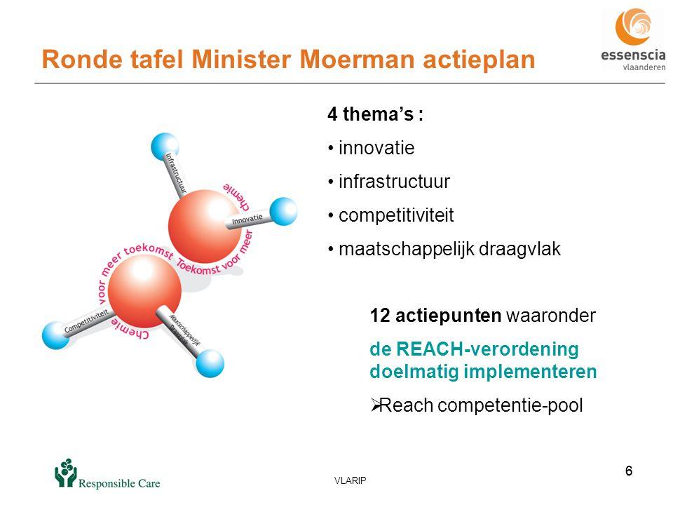 6 VLARIP 6 Ronde tafel Minister Moerman actieplan 4 thema's : • innovatie • infrastructuur • competitiviteit • maatschappelijk draagvlak 12 actiepunten waaronder de REACH-verordening doelmatig implementeren  Reach competentie-pool
