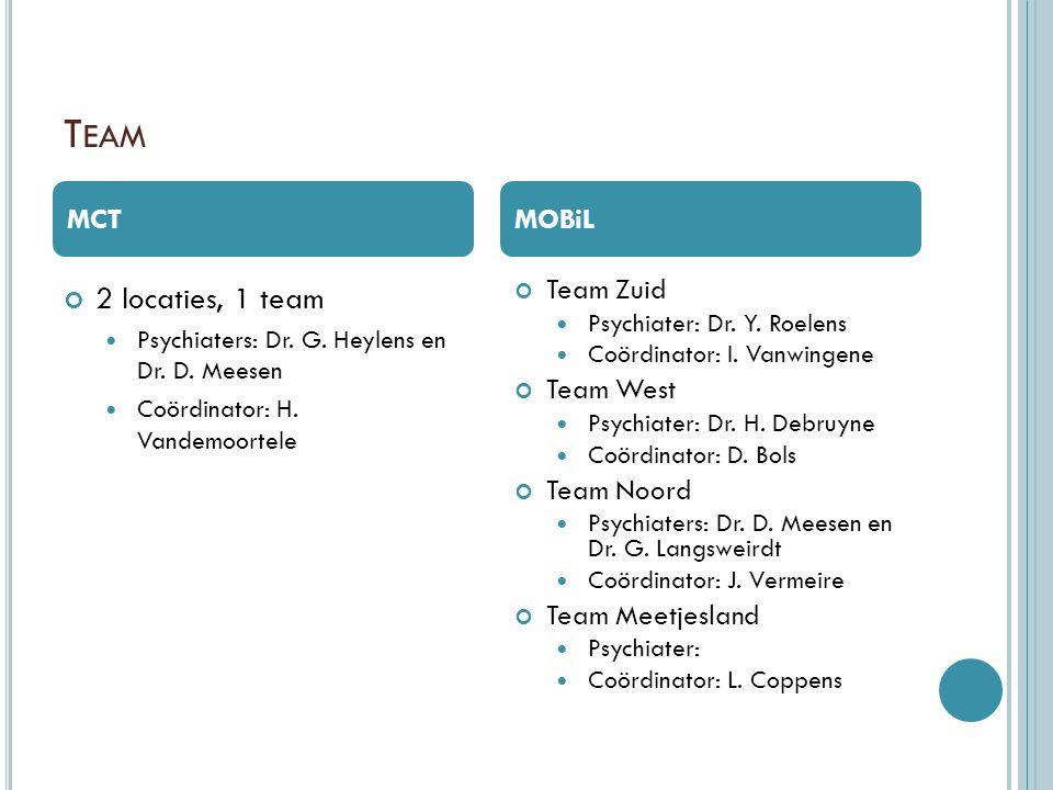 T EAM 2 locaties, 1 team  Psychiaters: Dr. G. Heylens en Dr. D. Meesen  Coördinator: H. Vandemoortele Team Zuid  Psychiater: Dr. Y. Roelens  Coörd