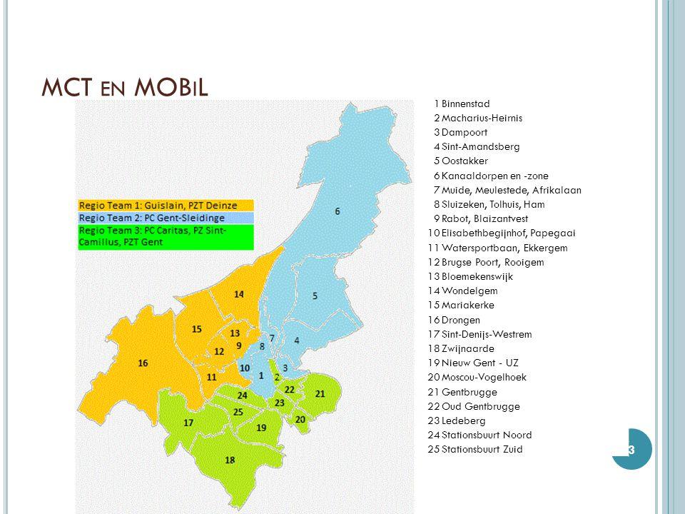 MCT EN MOB I L 1Binnenstad 2Macharius-Heirnis 3Dampoort 4Sint-Amandsberg 5Oostakker 6Kanaaldorpen en -zone 7Muide, Meulestede, Afrikalaan 8Sluizeken,