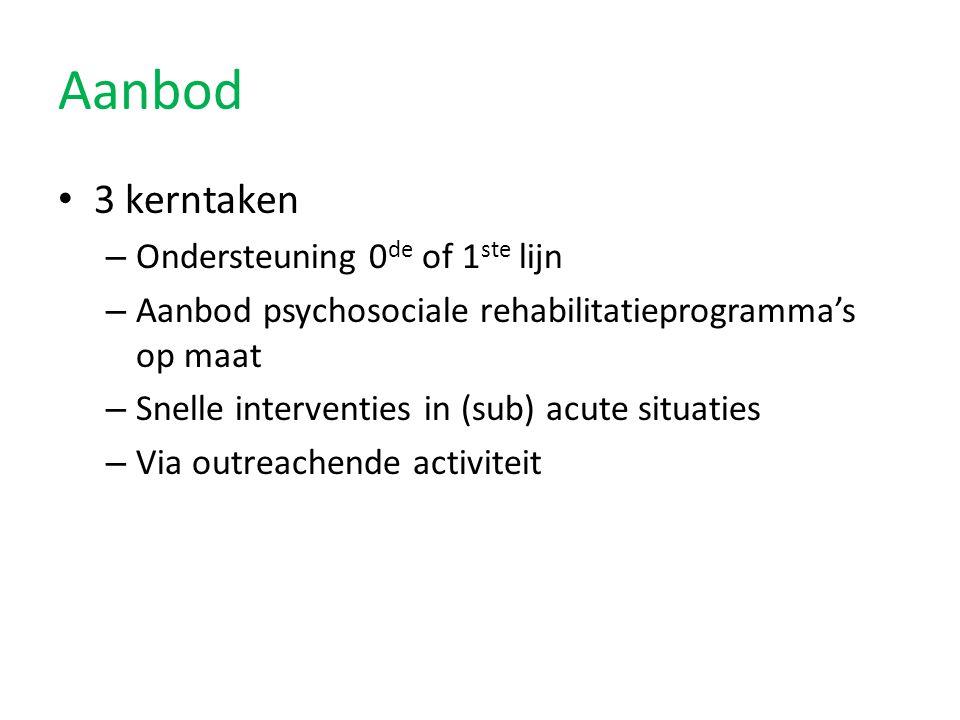 • 3 kerntaken – Ondersteuning 0 de of 1 ste lijn – Aanbod psychosociale rehabilitatieprogramma's op maat – Snelle interventies in (sub) acute situatie
