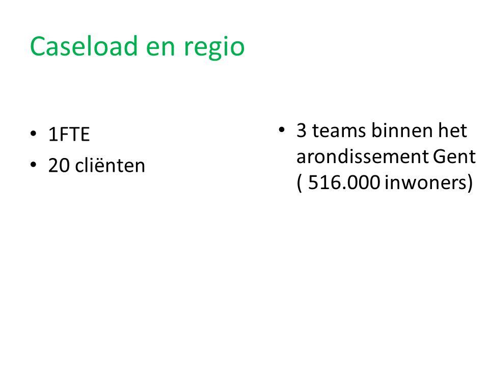 • 1FTE • 20 cliënten Caseload en regio • 3 teams binnen het arondissement Gent ( 516.000 inwoners)