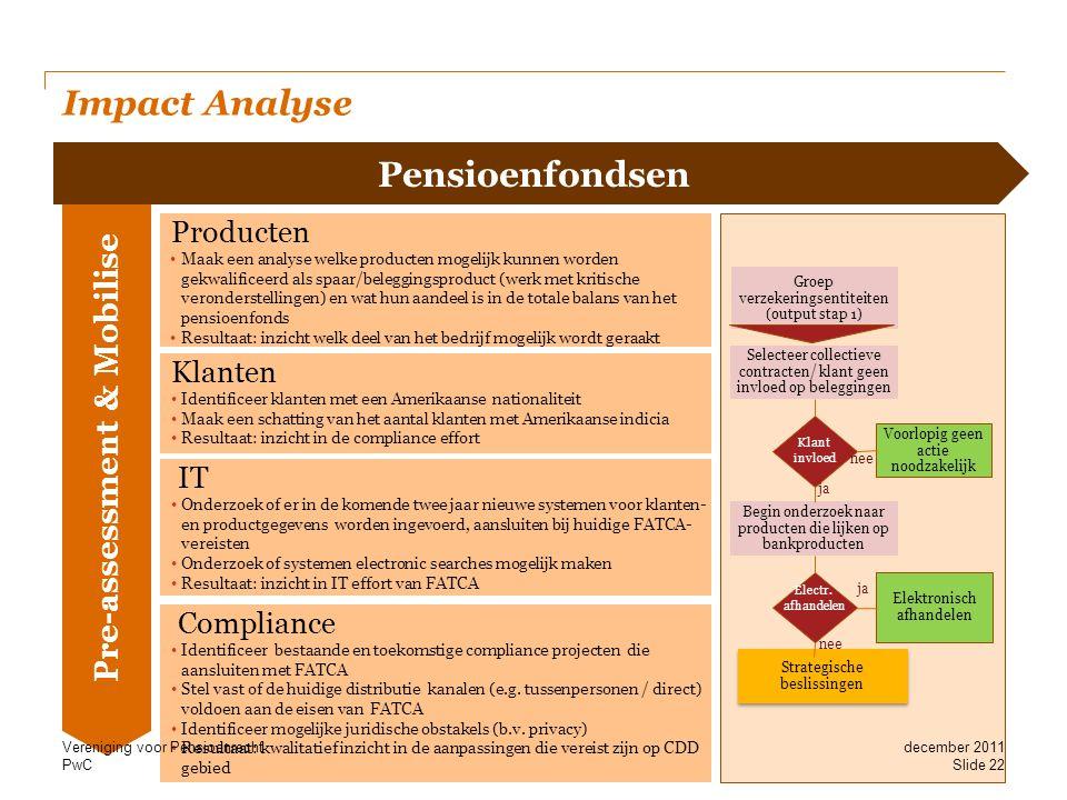 PwC Pre-assessment & Mobilise Impact Analyse Producten • Maak een analyse welke producten mogelijk kunnen worden gekwalificeerd als spaar/beleggingspr