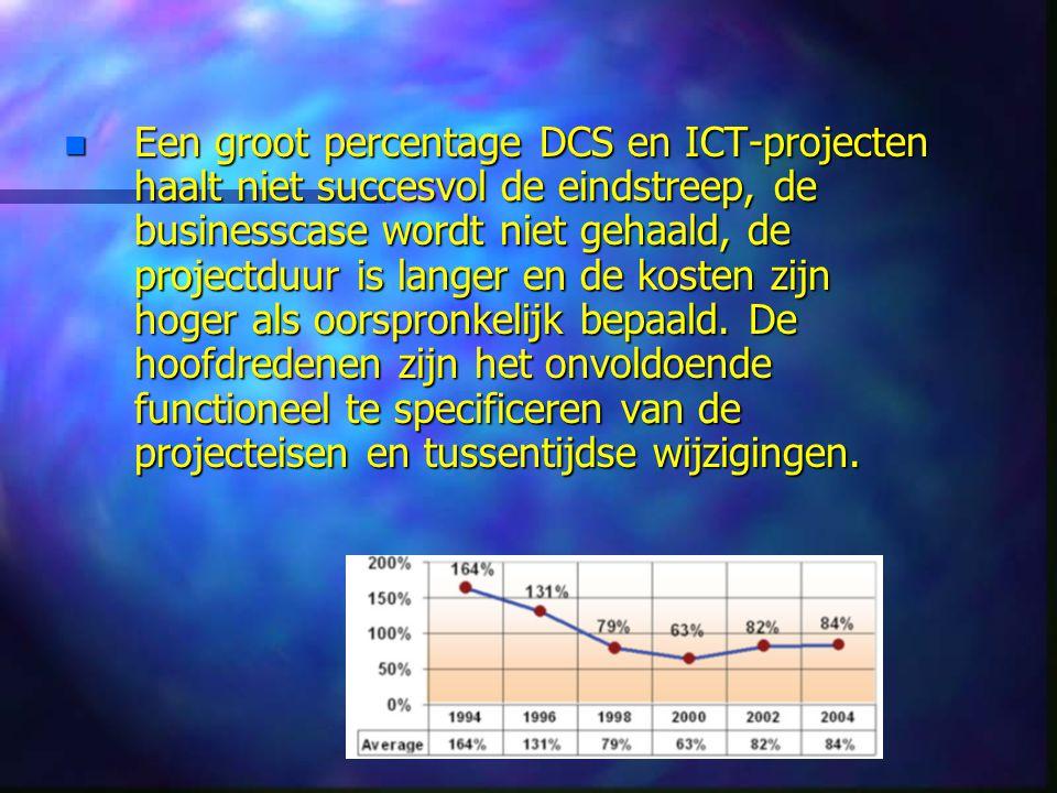 n Een groot percentage DCS en ICT-projecten haalt niet succesvol de eindstreep, de businesscase wordt niet gehaald, de projectduur is langer en de kos