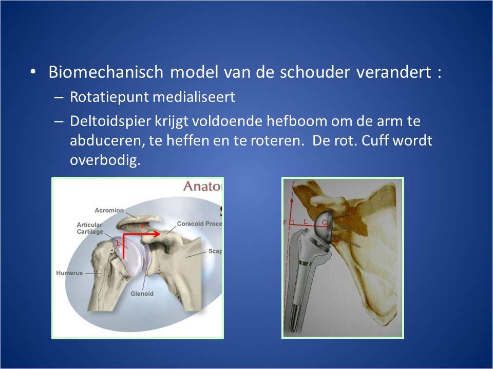 • Biomechanisch model van de schouder verandert : – Rotatiepunt medialiseert – Deltoidspier krijgt voldoende hefboom om de arm te abduceren, te heffen en te roteren.