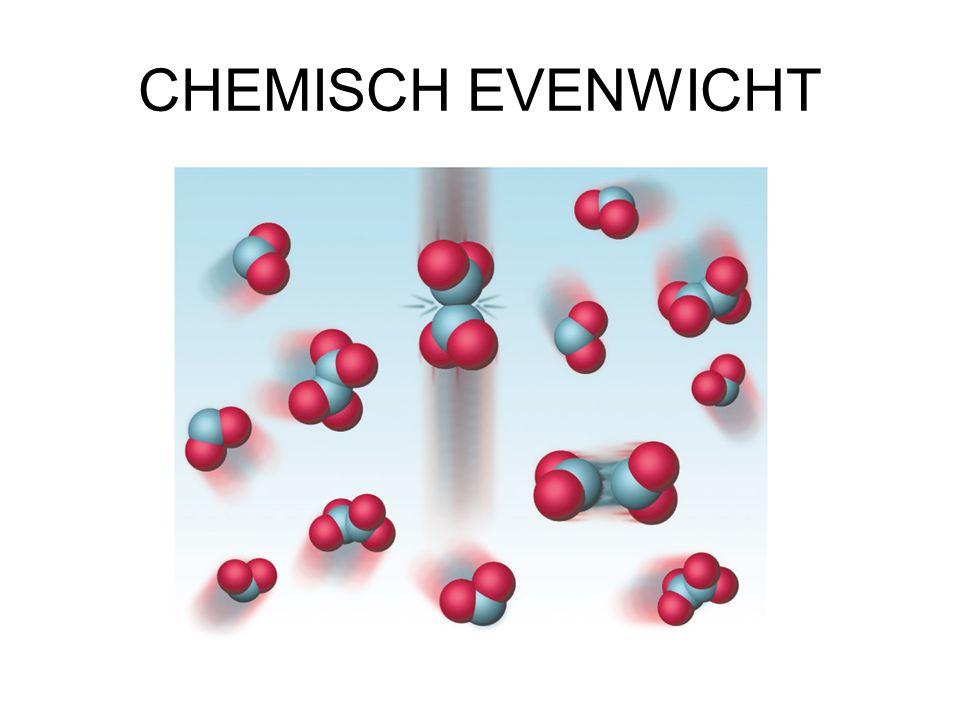 Chemisch evenwicht •De heengaande reactie verloopt net zo snel als de teruggaande reactie.