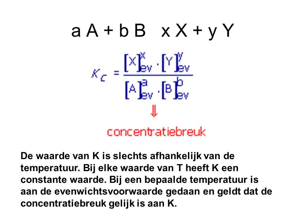 a A + b B x X + y Y De waarde van K is slechts afhankelijk van de temperatuur. Bij elke waarde van T heeft K een constante waarde. Bij een bepaalde te