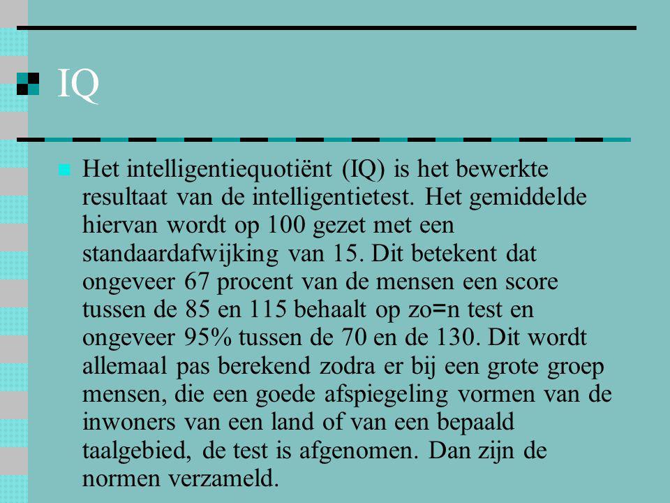 IQ  Het intelligentiequotiënt (IQ) is het bewerkte resultaat van de intelligentietest. Het gemiddelde hiervan wordt op 100 gezet met een standaardafw
