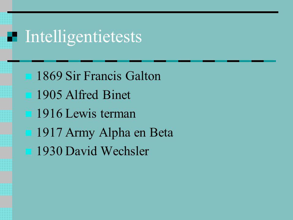 Intelligentietests  1869 Sir Francis Galton  1905 Alfred Binet  1916 Lewis terman  1917 Army Alpha en Beta  1930 David Wechsler