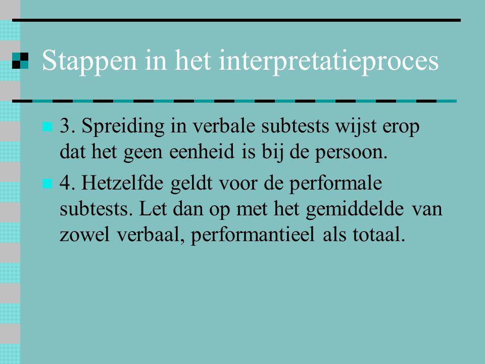 Stappen in het interpretatieproces  3. Spreiding in verbale subtests wijst erop dat het geen eenheid is bij de persoon.  4. Hetzelfde geldt voor de