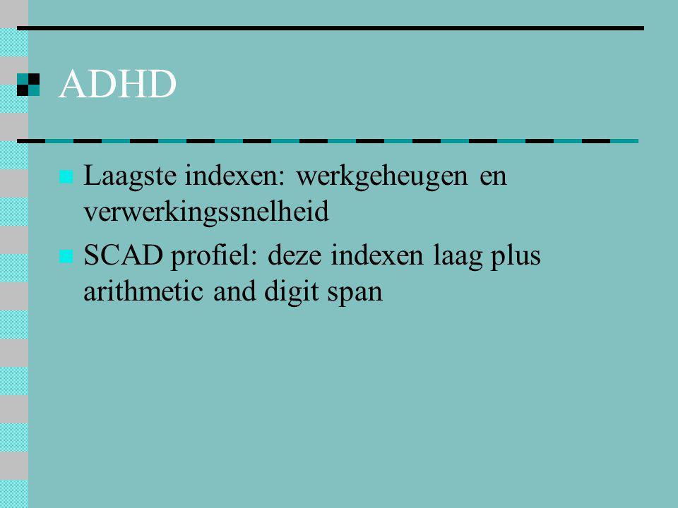 ADHD  Laagste indexen: werkgeheugen en verwerkingssnelheid  SCAD profiel: deze indexen laag plus arithmetic and digit span