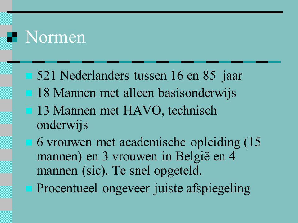 Normen  521 Nederlanders tussen 16 en 85 jaar  18 Mannen met alleen basisonderwijs  13 Mannen met HAVO, technisch onderwijs  6 vrouwen met academi