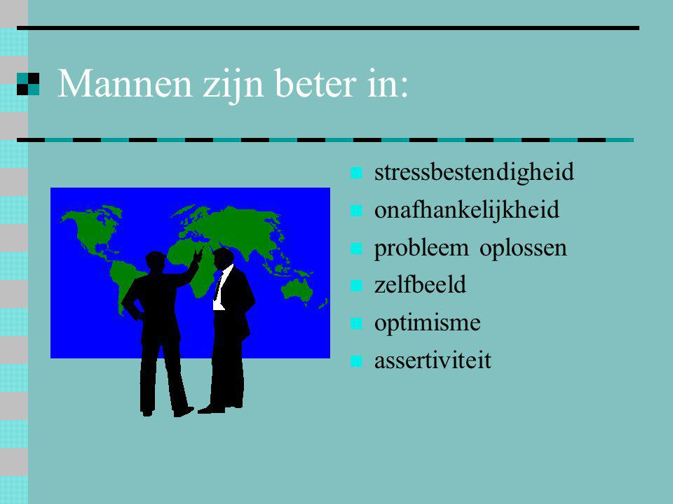Mannen zijn beter in:  stressbestendigheid  onafhankelijkheid  probleem oplossen  zelfbeeld  optimisme  assertiviteit