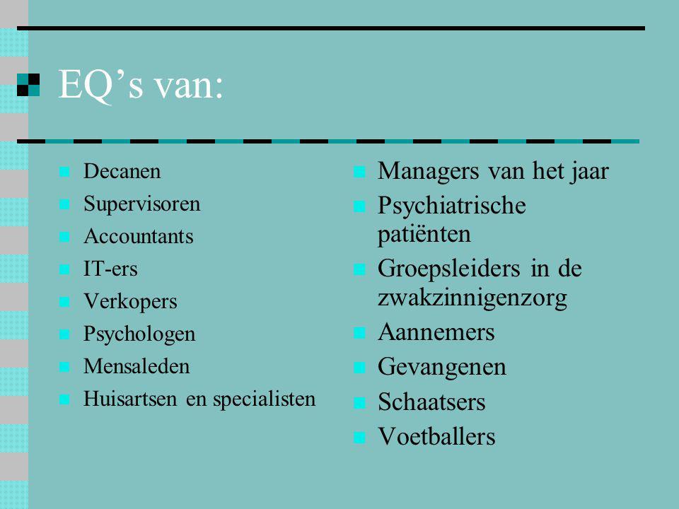 EQ's van:  Decanen  Supervisoren  Accountants  IT-ers  Verkopers  Psychologen  Mensaleden  Huisartsen en specialisten  Managers van het jaar