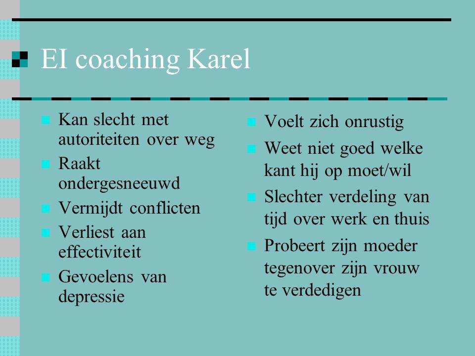 EI coaching Karel  Kan slecht met autoriteiten over weg  Raakt ondergesneeuwd  Vermijdt conflicten  Verliest aan effectiviteit  Gevoelens van dep