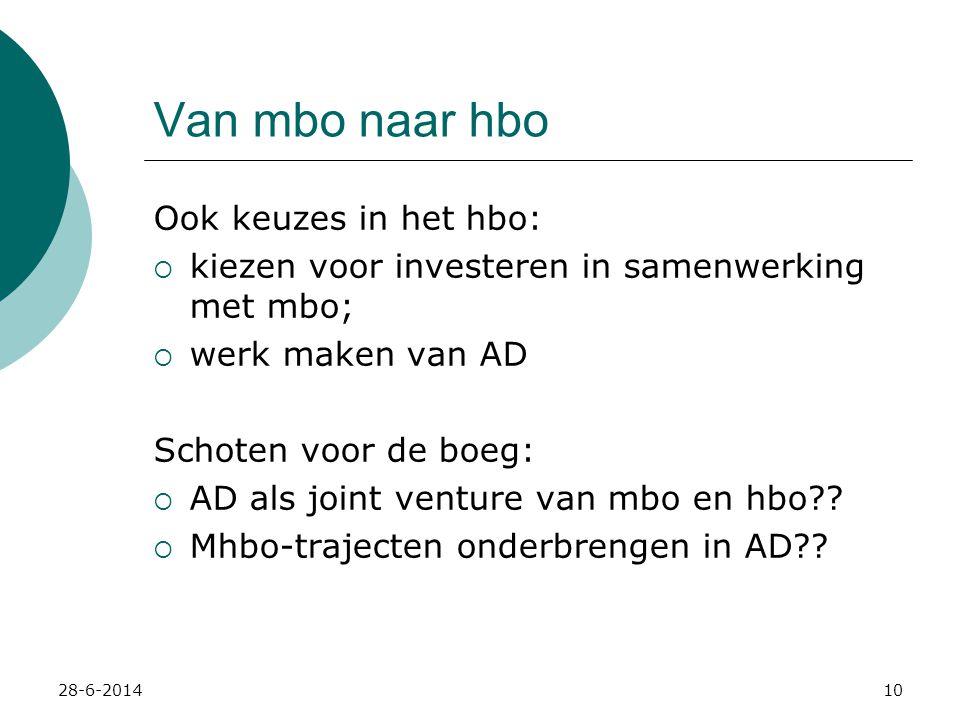 28-6-201411 Van mbo naar hbo Mhbo-trajecten:  van oudsher smal van opzet.