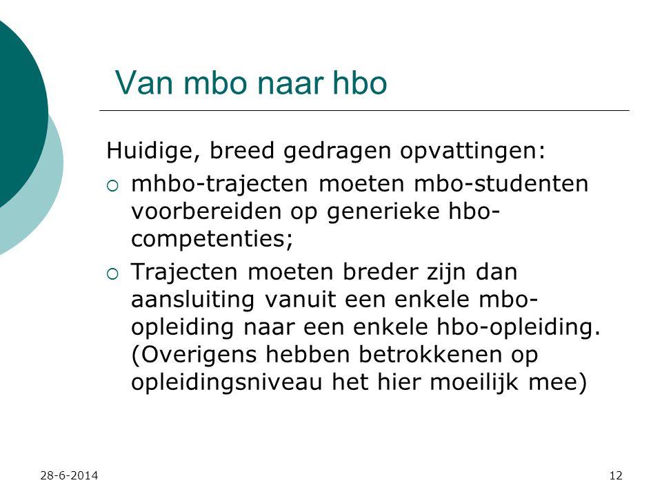 28-6-201413 Van mbo naar hbo Oplossingen die ontwikkeld worden bij mhbo-project Saxion / ROC van Twente / ROC Aventus:  formeer hbo-studiegroepen in het mbo die studenten voorbereiden op generieke hbo-competenties.