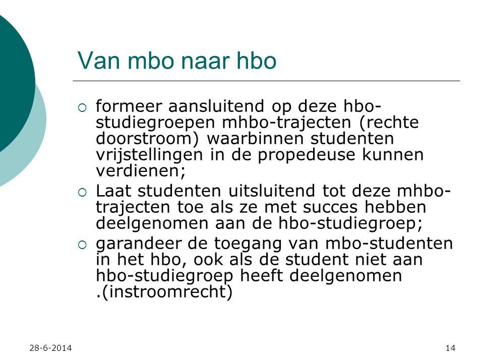 28-6-201415 Van mbo naar hbo Toekomstmuziek.