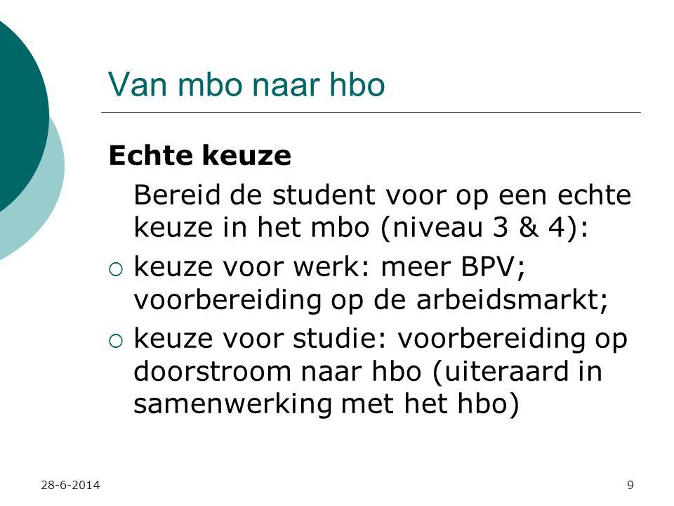 28-6-201410 Van mbo naar hbo Ook keuzes in het hbo:  kiezen voor investeren in samenwerking met mbo;  werk maken van AD Schoten voor de boeg:  AD als joint venture van mbo en hbo?.
