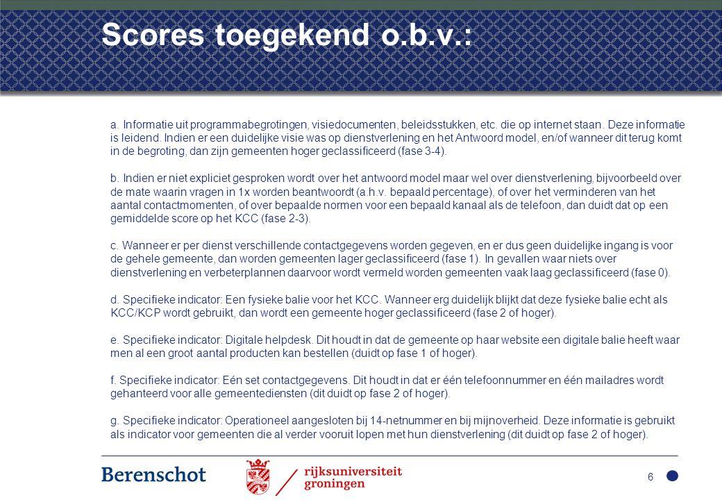 Scores toegekend o.b.v.: a. Informatie uit programmabegrotingen, visiedocumenten, beleidsstukken, etc. die op internet staan. Deze informatie is leide