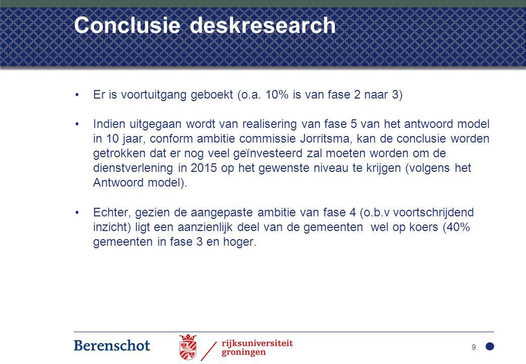 Contact Voor meer informatie over de resultaten, neem dan contact op met de onderzoeker of onderzoeksbegeleider: •Onderzoeker Lynn Brummelhuis, Rijksuniversiteit Groningen •T: 06 – 30 40 53 27 •@: l.tenbrummelhuis@berenschot.nl •Begeleider Gemma Post-Dijkstra, Berenschot •T: 06 – 55 36 48 06 •@: g.post@berenschot.nl 10