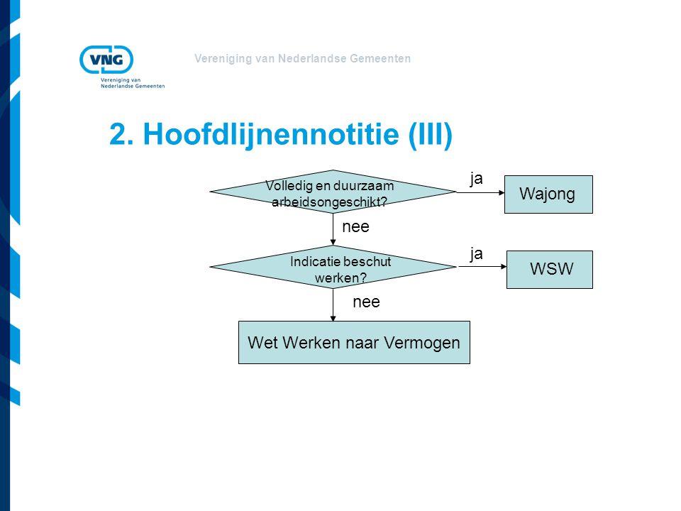 Vereniging van Nederlandse Gemeenten 2. Hoofdlijnennotitie (III) Volledig en duurzaam arbeidsongeschikt? Wajong Indicatie beschut werken? WSW Wet Werk